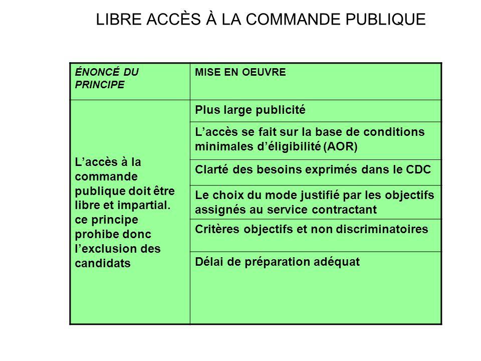 LIBRE ACCÈS À LA COMMANDE PUBLIQUE LE CADRE RÉGLEMENTAIRE ÉNONCÉ DU PRINCIPE MISE EN OEUVRE Laccès à la commande publique doit être libre et impartial.