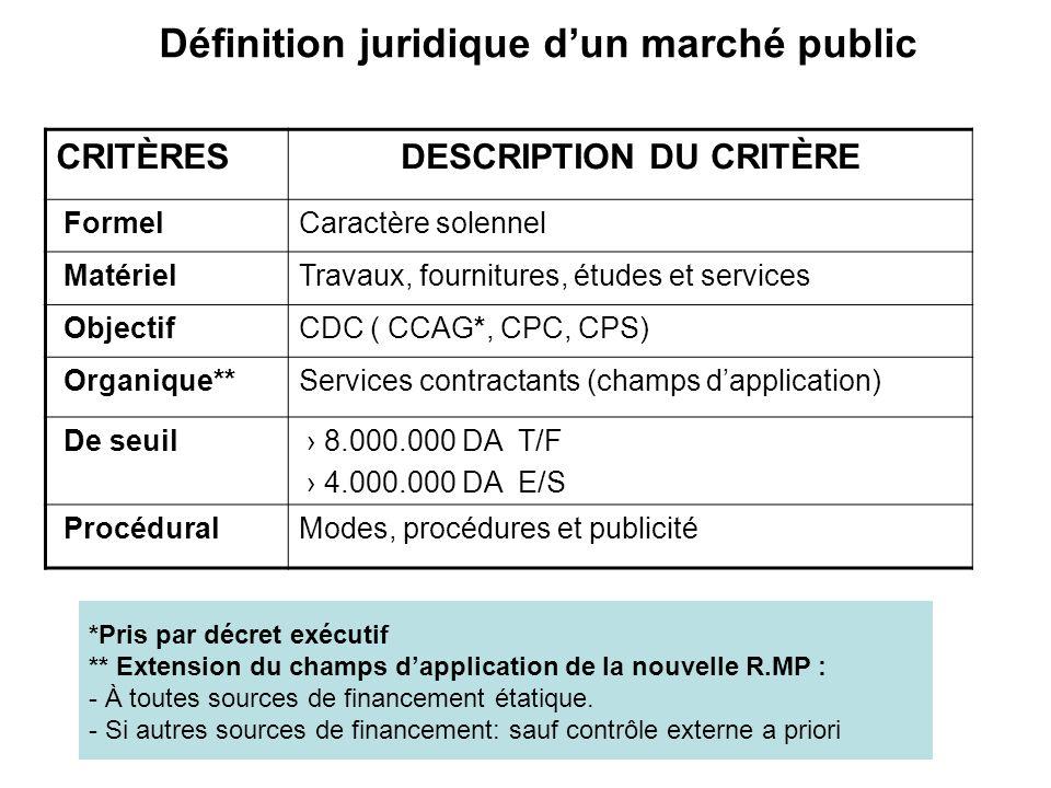 Définition juridique dun marché public CRITÈRESDESCRIPTION DU CRITÈRE FormelCaractère solennel MatérielTravaux, fournitures, études et services Object