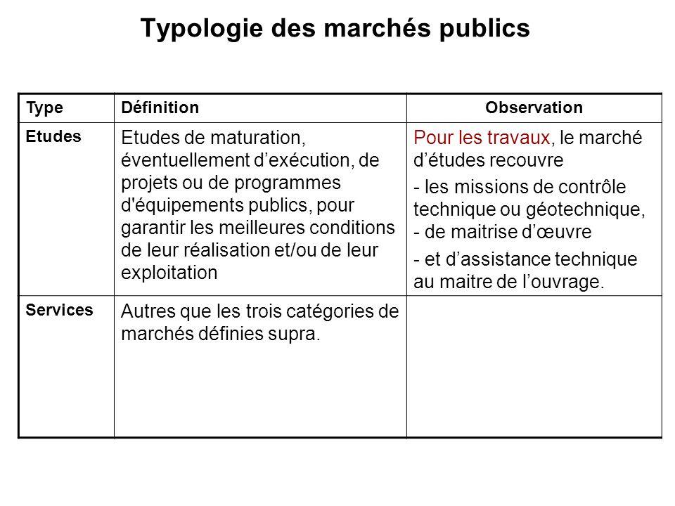 Typologie des marchés publics TypeDéfinitionObservation Etudes Etudes de maturation, éventuellement dexécution, de projets ou de programmes d'équipeme