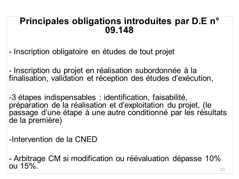 23 Principales obligations introduites par D.E n° 09.148 - Inscription obligatoire en études de tout projet - Inscription du projet en réalisation sub