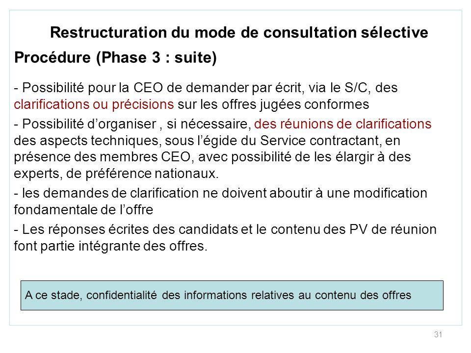31 Restructuration du mode de consultation sélective Procédure (Phase 3 : suite) - Possibilité pour la CEO de demander par écrit, via le S/C, des clar