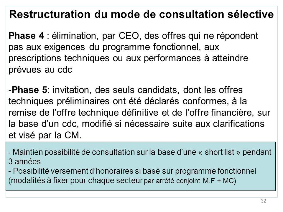 32 Restructuration du mode de consultation sélective Phase 4 : élimination, par CEO, des offres qui ne répondent pas aux exigences du programme foncti