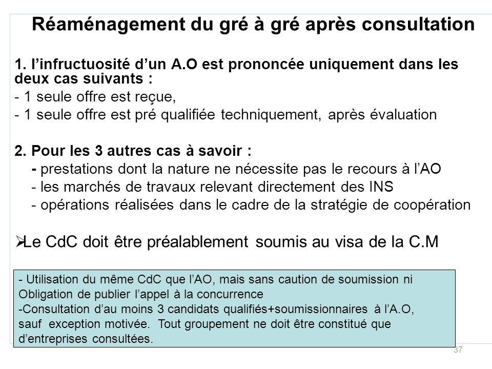 37 Réaménagement du gré à gré après consultation 1. linfructuosité dun A.O est prononcée uniquement dans les deux cas suivants : - 1 seule offre est r