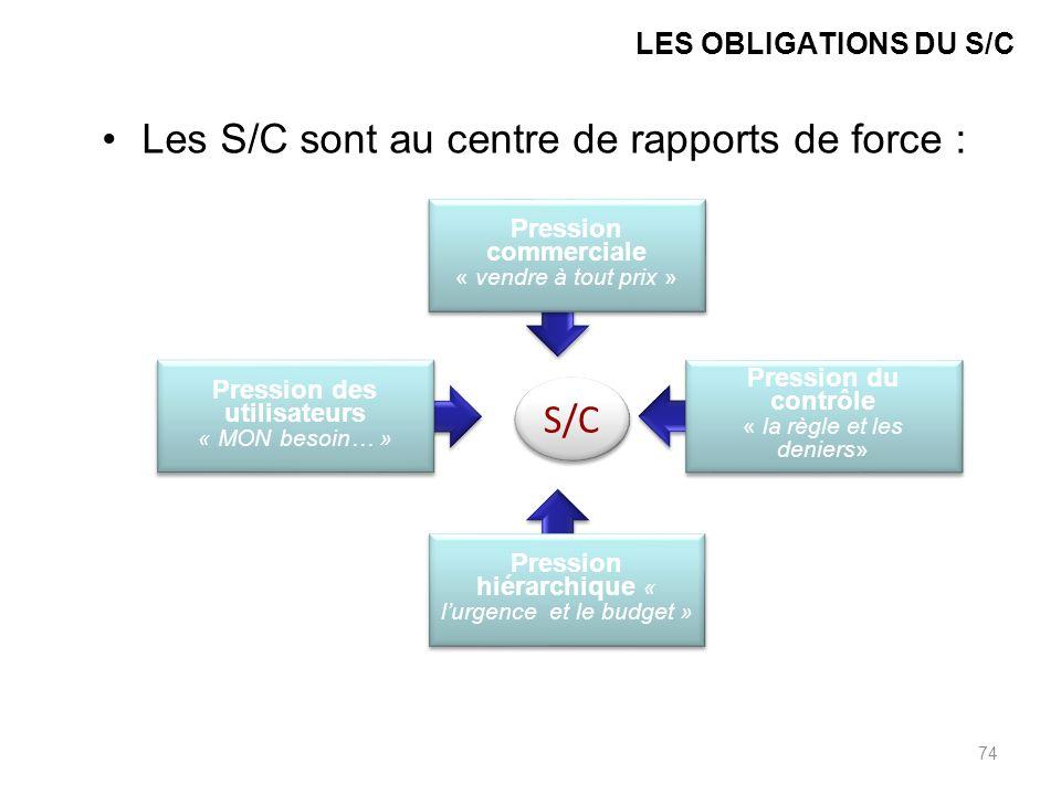 LES OBLIGATIONS DU S/C Les S/C sont au centre de rapports de force : 74 Pression commerciale « vendre à tout prix » Pression hiérarchique « lurgence e