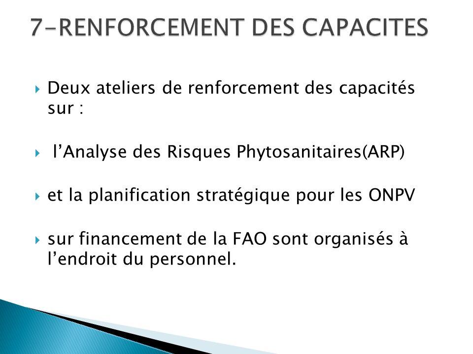Deux ateliers de renforcement des capacités sur : lAnalyse des Risques Phytosanitaires(ARP) et la planification stratégique pour les ONPV sur financement de la FAO sont organisés à lendroit du personnel.