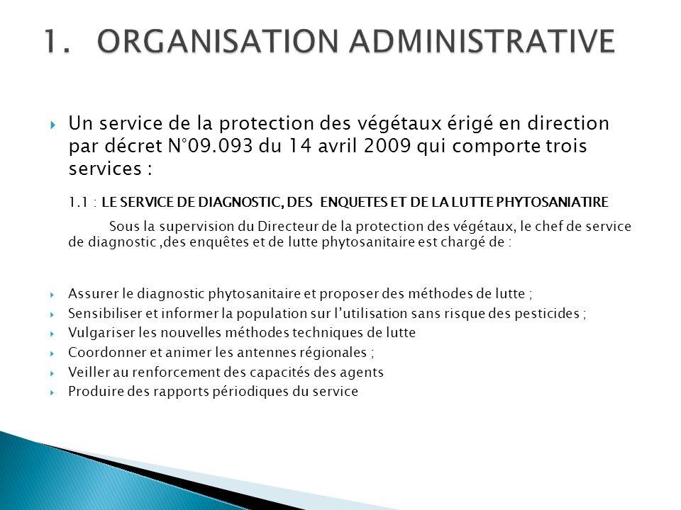 1.2.LE SERVICE DU CONTROLE PHYTOSANITAIRE ET DE LA QUARANTAINE.