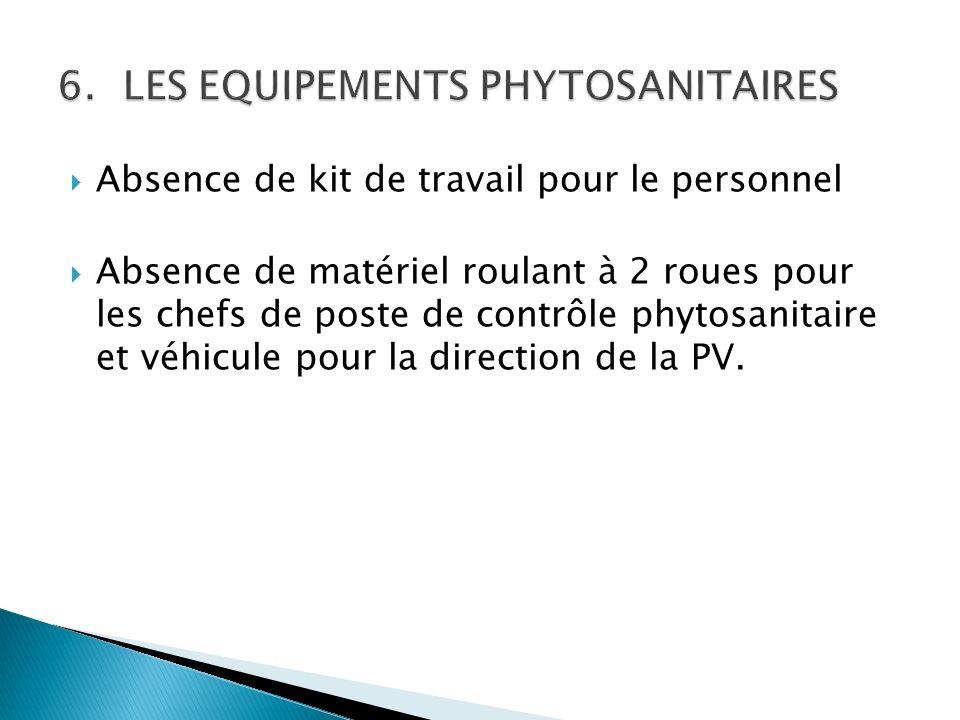 Absence de kit de travail pour le personnel Absence de matériel roulant à 2 roues pour les chefs de poste de contrôle phytosanitaire et véhicule pour la direction de la PV.