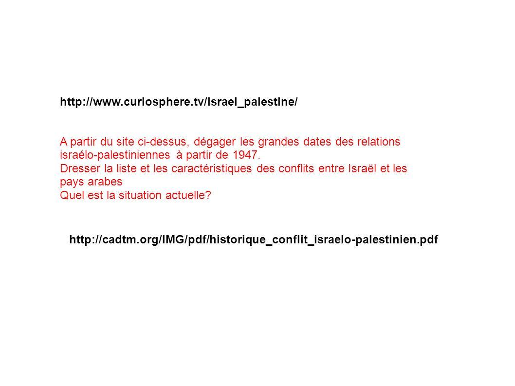 http://www.curiosphere.tv/israel_palestine/ A partir du site ci-dessus, dégager les grandes dates des relations israélo-palestiniennes à partir de 1947.