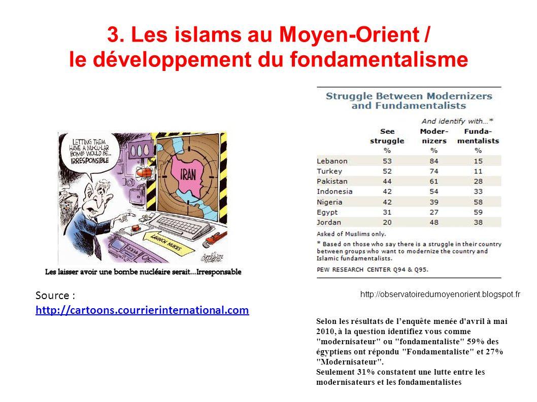 3. Les islams au Moyen-Orient / le développement du fondamentalisme Selon les résultats de lenquête menée d'avril à mai 2010, à la question identifiez