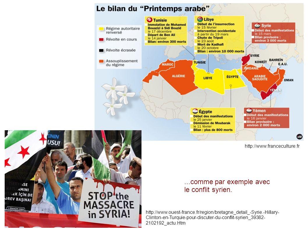 http://www.franceculture.fr http://www.ouest-france.fr/region/bretagne_detail_-Syrie.-Hillary- Clinton-en-Turquie-pour-discuter-du-conflit-syrien_39382- 2102192_actu.Htm...comme par exemple avec le conflit syrien.