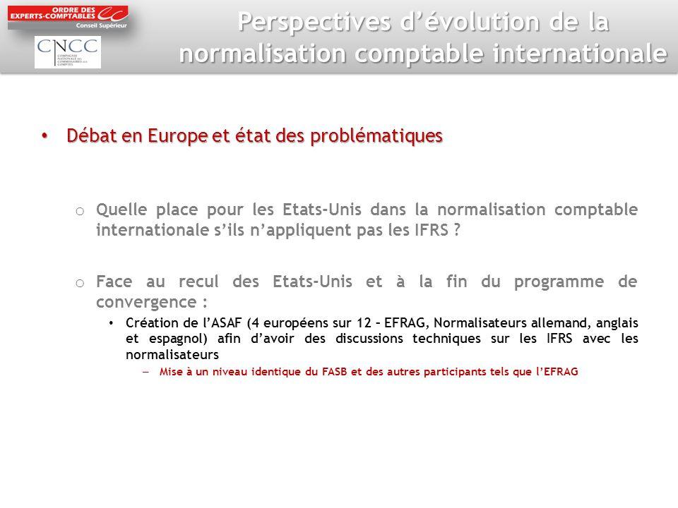 Perspectives dévolution de la normalisation comptable internationale Débat en Europe et état des problématiques Débat en Europe et état des problématiques o Quelle place pour les Etats-Unis dans la normalisation comptable internationale sils nappliquent pas les IFRS .