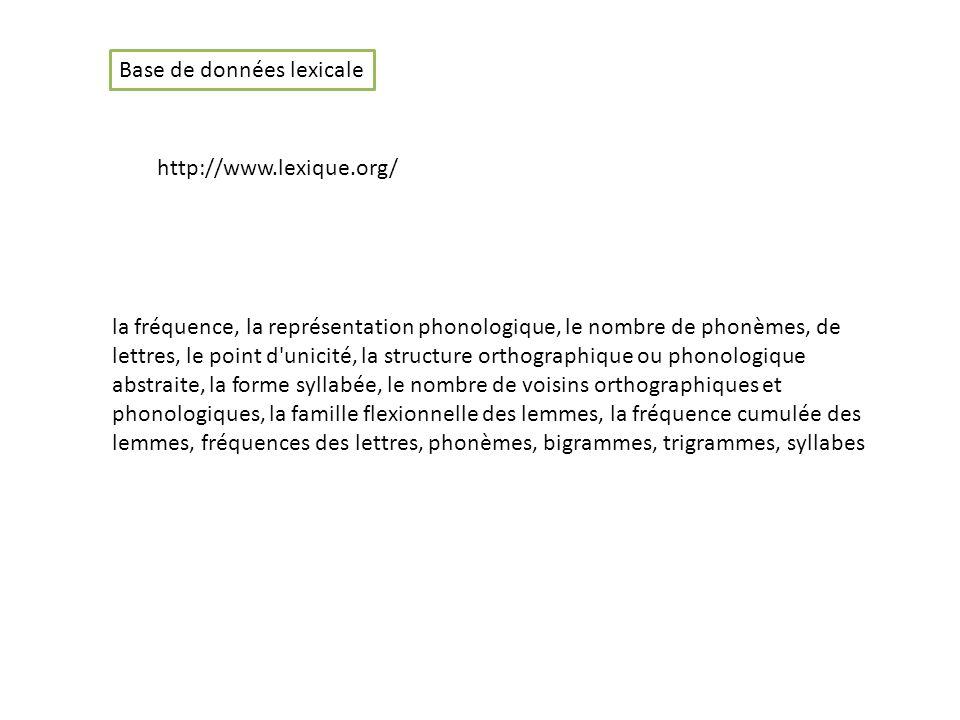 http://www.lexique.org/ Base de données lexicale la fréquence, la représentation phonologique, le nombre de phonèmes, de lettres, le point d unicité, la structure orthographique ou phonologique abstraite, la forme syllabée, le nombre de voisins orthographiques et phonologiques, la famille flexionnelle des lemmes, la fréquence cumulée des lemmes, fréquences des lettres, phonèmes, bigrammes, trigrammes, syllabes