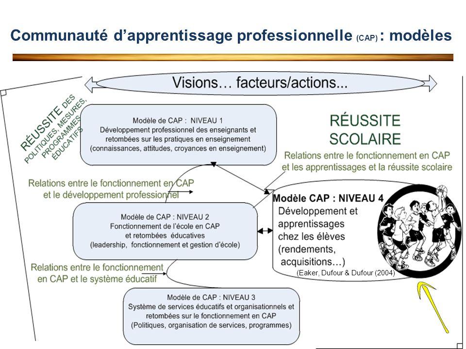 Communauté dapprentissage professionnelle (CAP) : modèles (Eaker, Dufour & Dufour (2004)