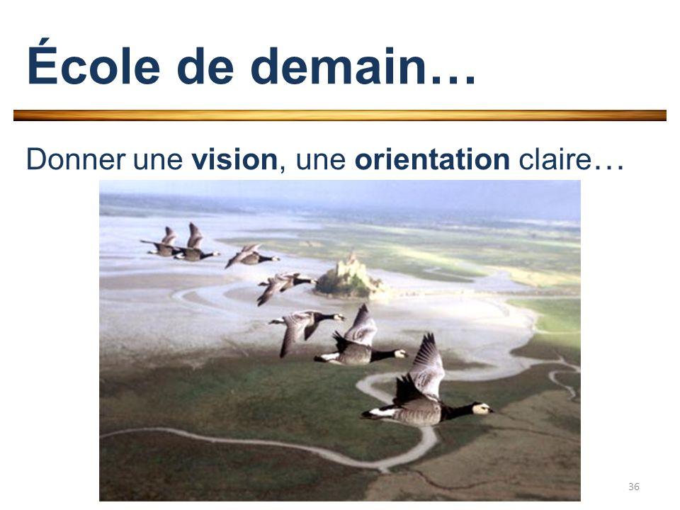 École de demain… Donner une vision, une orientation claire … 36
