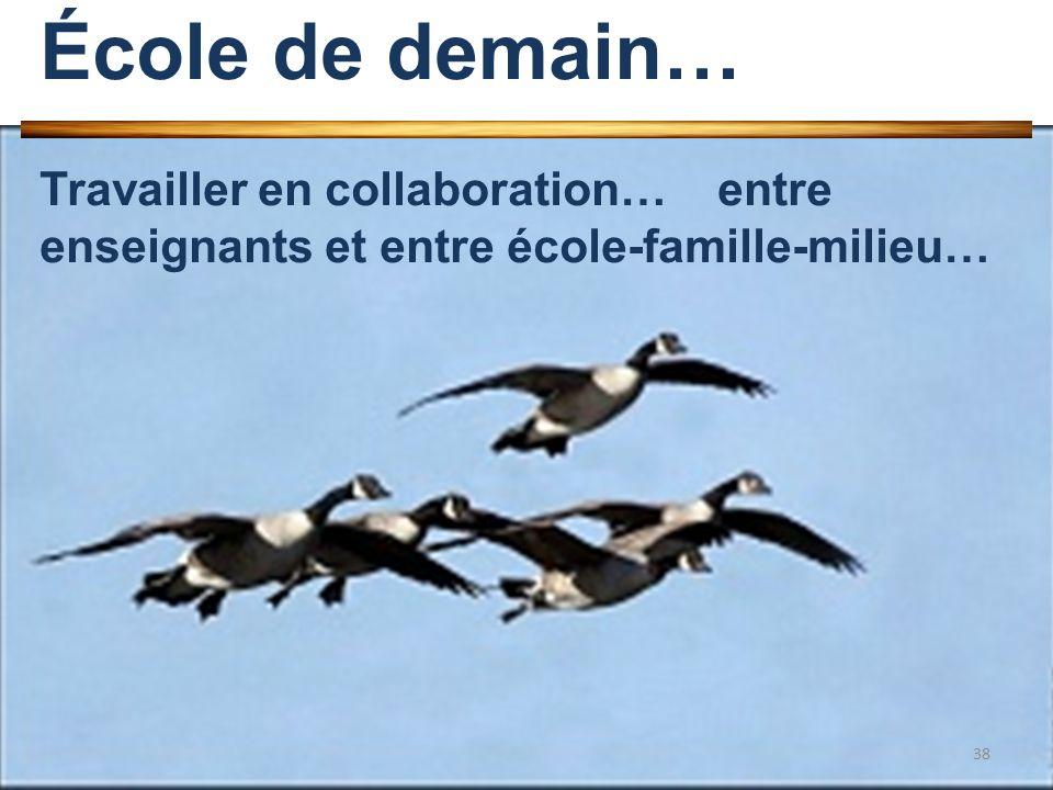 École de demain… Travailler en collaboration… entre enseignants et entre école-famille-milieu… 38