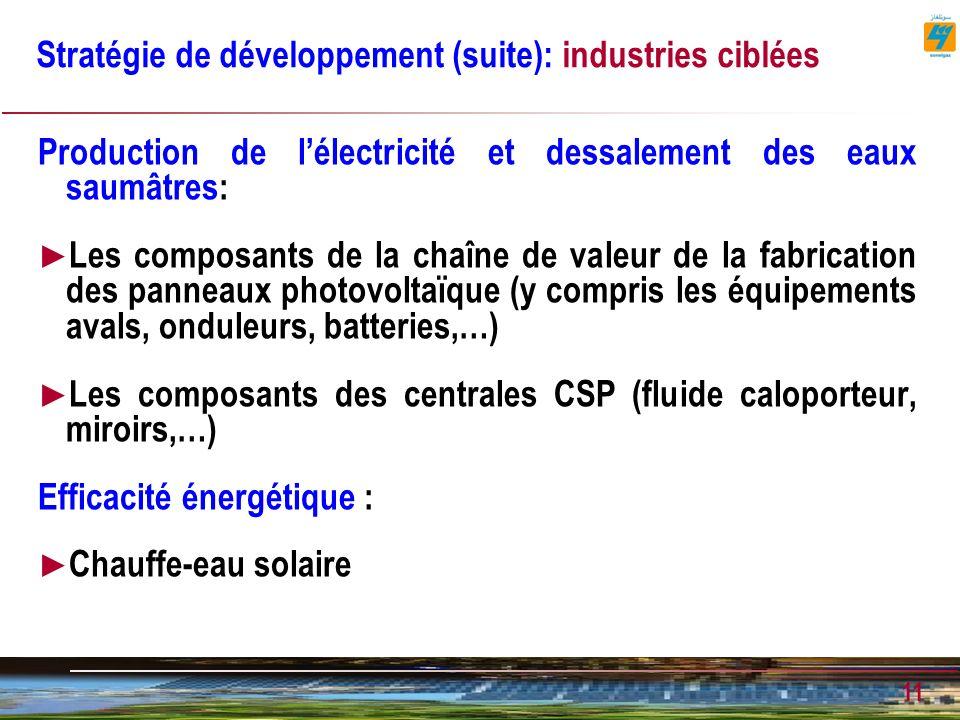 11 Stratégie de développement (suite): industries ciblées Production de lélectricité et dessalement des eaux saumâtres: Les composants de la chaîne de valeur de la fabrication des panneaux photovoltaïque (y compris les équipements avals, onduleurs, batteries,…) Les composants des centrales CSP (fluide caloporteur, miroirs,…) Efficacité énergétique : Chauffe-eau solaire