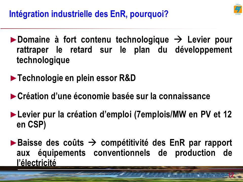 12 Intégration industrielle des EnR, pourquoi.