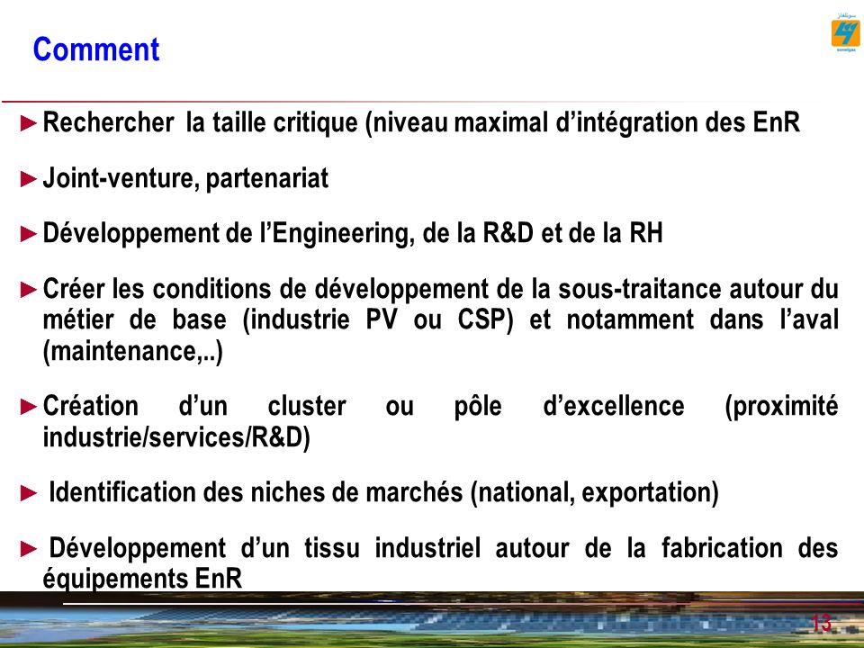13 Comment Rechercher la taille critique (niveau maximal dintégration des EnR Joint-venture, partenariat Développement de lEngineering, de la R&D et de la RH Créer les conditions de développement de la sous-traitance autour du métier de base (industrie PV ou CSP) et notamment dans laval (maintenance,..) Création dun cluster ou pôle dexcellence (proximité industrie/services/R&D) Identification des niches de marchés (national, exportation) Développement dun tissu industriel autour de la fabrication des équipements EnR