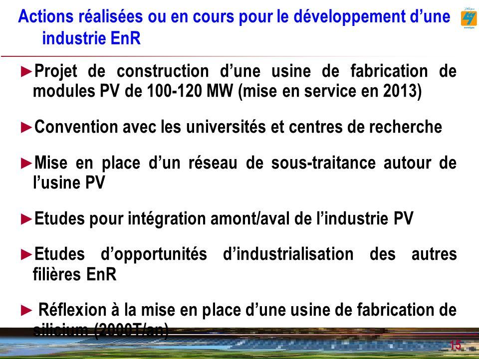 15 Actions réalisées ou en cours pour le développement dune industrie EnR Projet de construction dune usine de fabrication de modules PV de 100-120 MW (mise en service en 2013) Convention avec les universités et centres de recherche Mise en place dun réseau de sous-traitance autour de lusine PV Etudes pour intégration amont/aval de lindustrie PV Etudes dopportunités dindustrialisation des autres filières EnR Réflexion à la mise en place dune usine de fabrication de silicium (2000T/an)