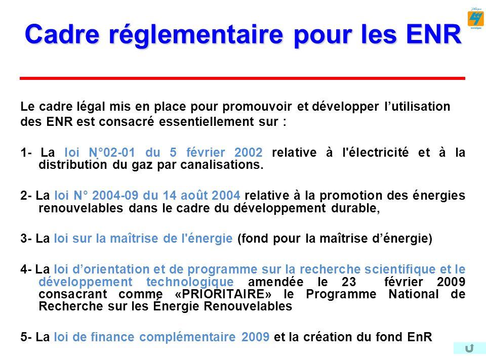 Cadre réglementaire pour les ENR Le cadre légal mis en place pour promouvoir et développer lutilisation des ENR est consacré essentiellement sur : 1- La loi N°02-01 du 5 février 2002 relative à l électricité et à la distribution du gaz par canalisations.