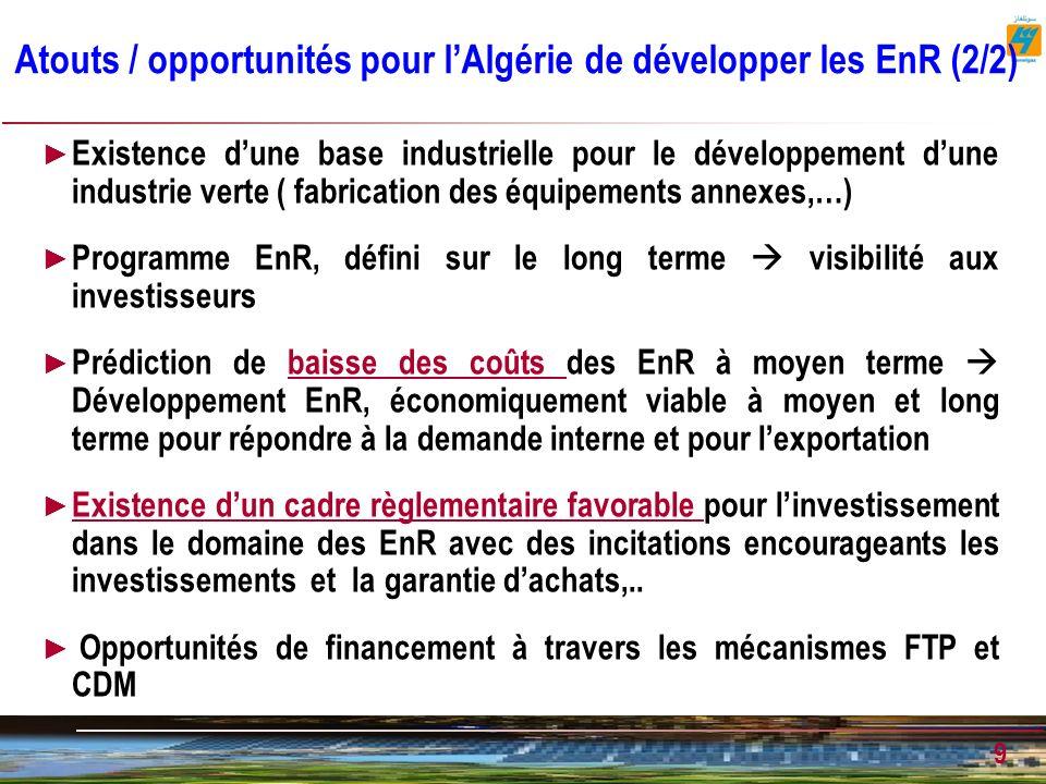 9 Atouts / opportunités pour lAlgérie de développer les EnR (2/2) Existence dune base industrielle pour le développement dune industrie verte ( fabrication des équipements annexes,…) Programme EnR, défini sur le long terme visibilité aux investisseurs Prédiction de baisse des coûts des EnR à moyen terme Développement EnR, économiquement viable à moyen et long terme pour répondre à la demande interne et pour lexportationbaisse des coûts Existence dun cadre règlementaire favorable pour linvestissement dans le domaine des EnR avec des incitations encourageants les investissements et la garantie dachats,..