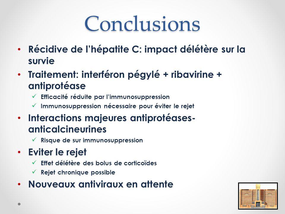 Conclusions Récidive de lhépatite C: impact délétère sur la survie Traitement: interféron pégylé + ribavirine + antiprotéase Efficacité réduite par li