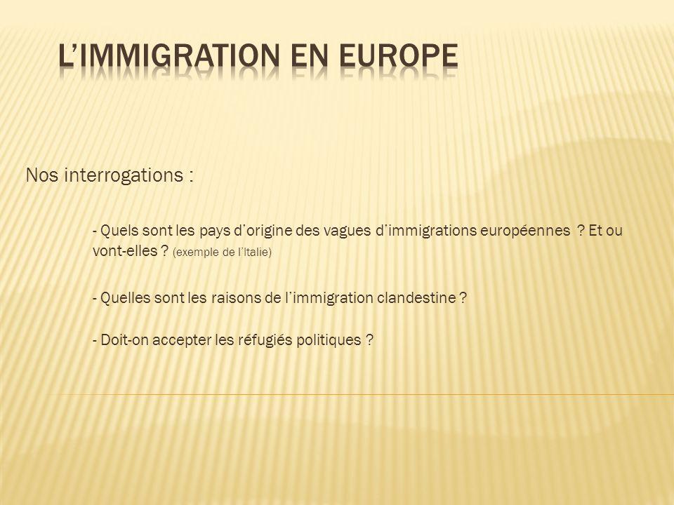 Nos interrogations : - Quels sont les pays dorigine des vagues dimmigrations européennes ? Et ou vont-elles ? (exemple de lItalie) - Quelles sont les