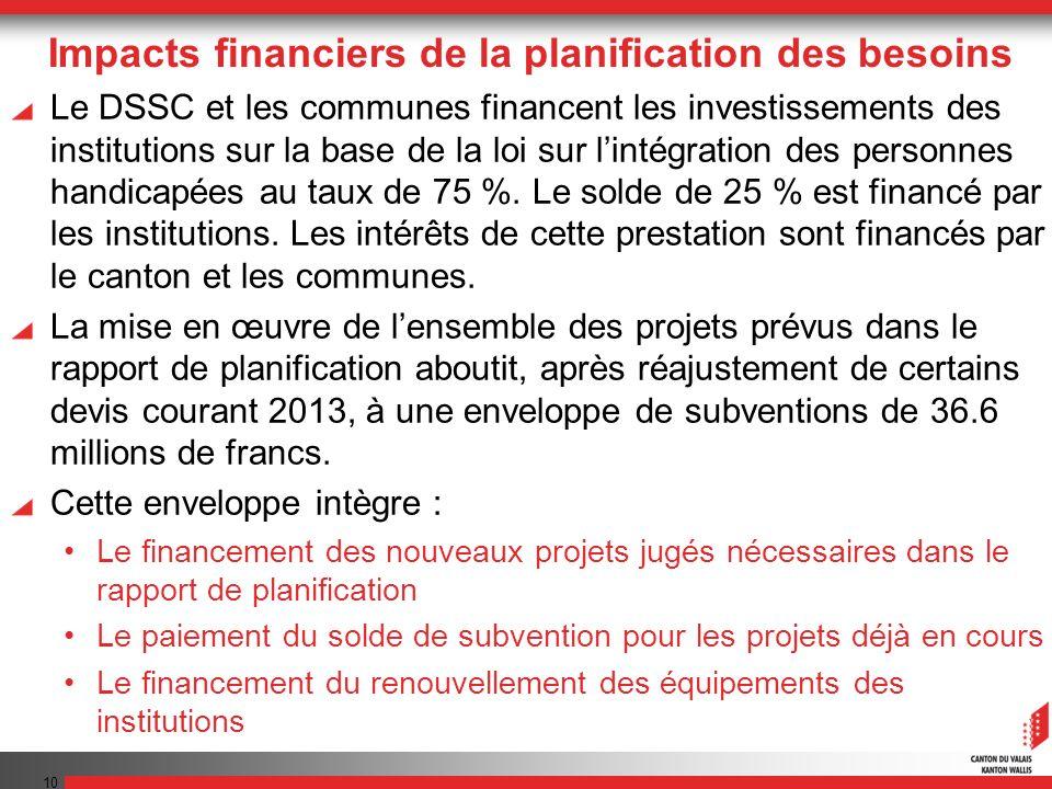 Impacts financiers de la planification des besoins Le DSSC et les communes financent les investissements des institutions sur la base de la loi sur lintégration des personnes handicapées au taux de 75 %.