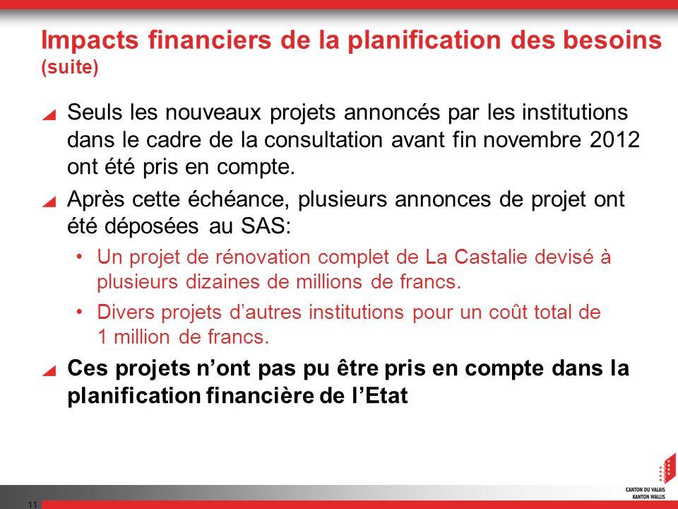 Impacts financiers de la planification des besoins (suite) Seuls les nouveaux projets annoncés par les institutions dans le cadre de la consultation avant fin novembre 2012 ont été pris en compte.