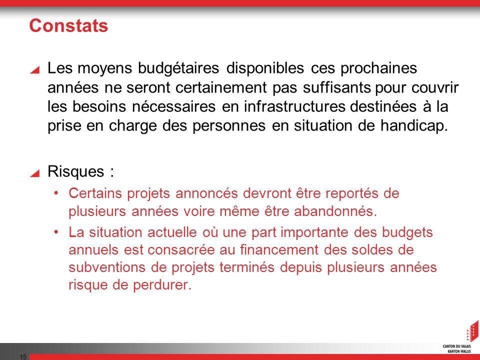 Constats Les moyens budgétaires disponibles ces prochaines années ne seront certainement pas suffisants pour couvrir les besoins nécessaires en infrastructures destinées à la prise en charge des personnes en situation de handicap.