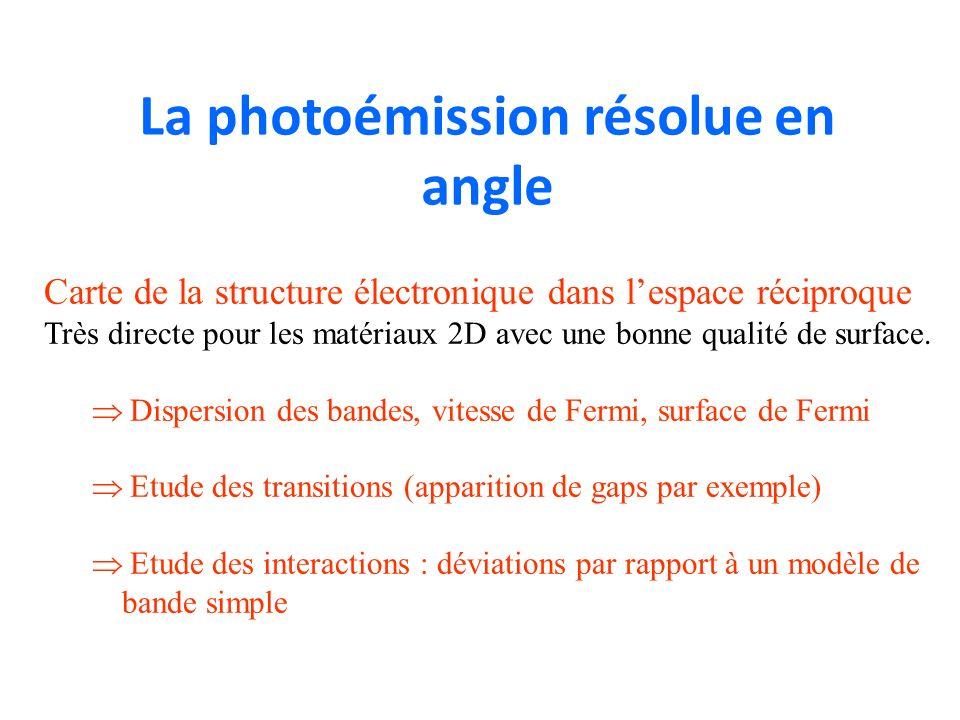 La photoémission résolue en angle Carte de la structure électronique dans lespace réciproque Très directe pour les matériaux 2D avec une bonne qualité