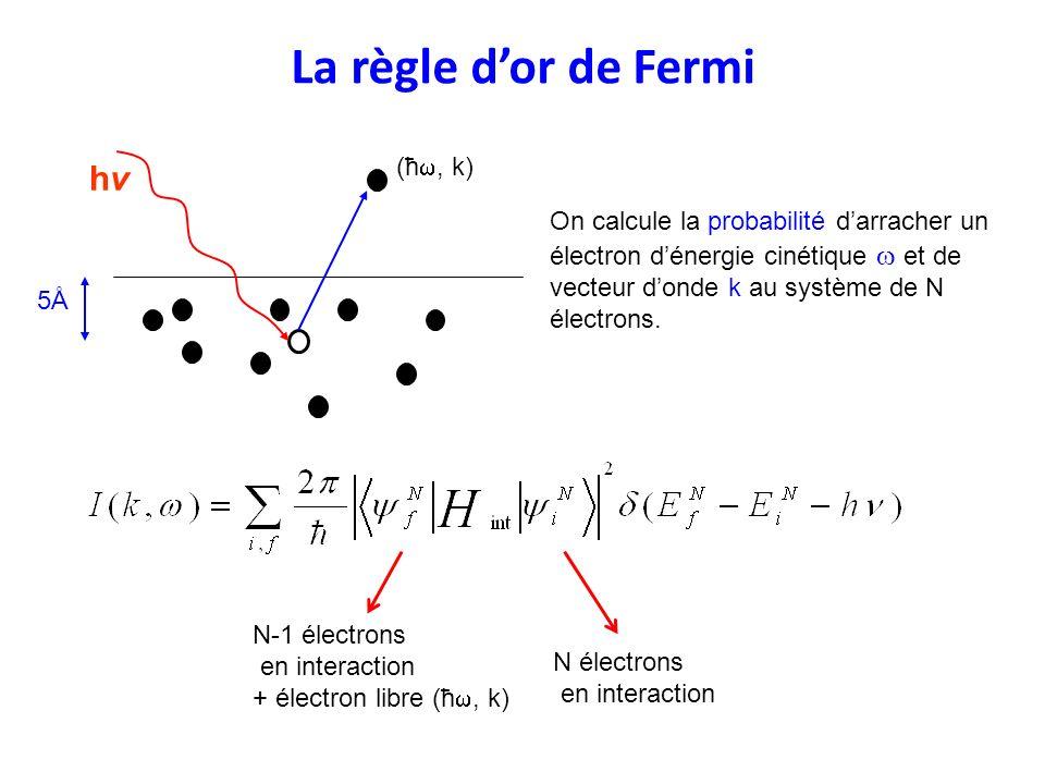La règle dor de Fermi 5Å5Å (ħ, k) hvhv On calcule la probabilité darracher un électron dénergie cinétique et de vecteur donde k au système de N électr