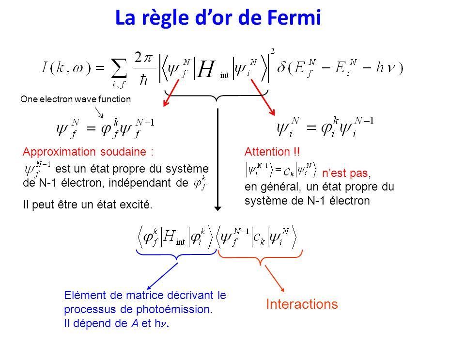 N électrons en interaction La règle dor de Fermi Interactions Elément de matrice décrivant le processus de photoémission. Il dépend de A et h N-1 élec