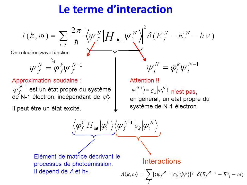 N électrons en interaction Le terme dinteraction Interactions Elément de matrice décrivant le processus de photoémission. Il dépend de A et h N-1 élec