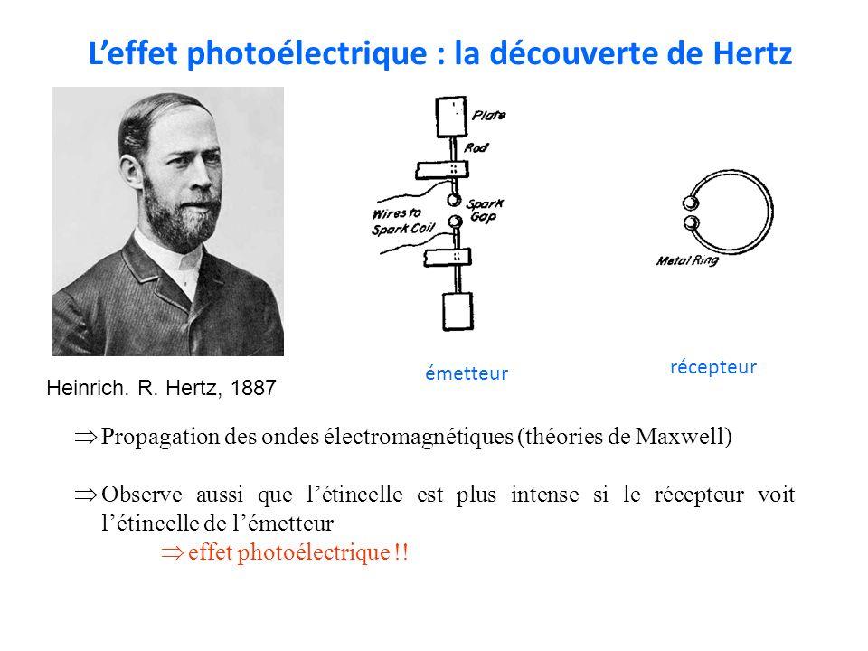 Leffet photoélectrique : la découverte de Hertz Heinrich. R. Hertz, 1887 Propagation des ondes électromagnétiques (théories de Maxwell) Observe aussi