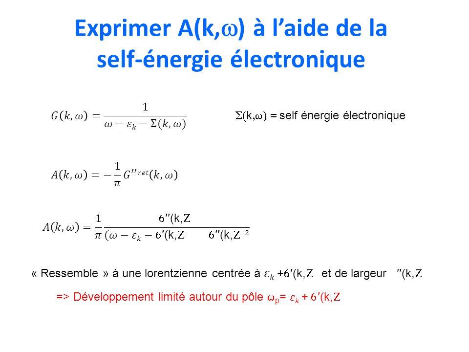 Exprimer A(k, ) à laide de la self-énergie électronique k self énergie électronique