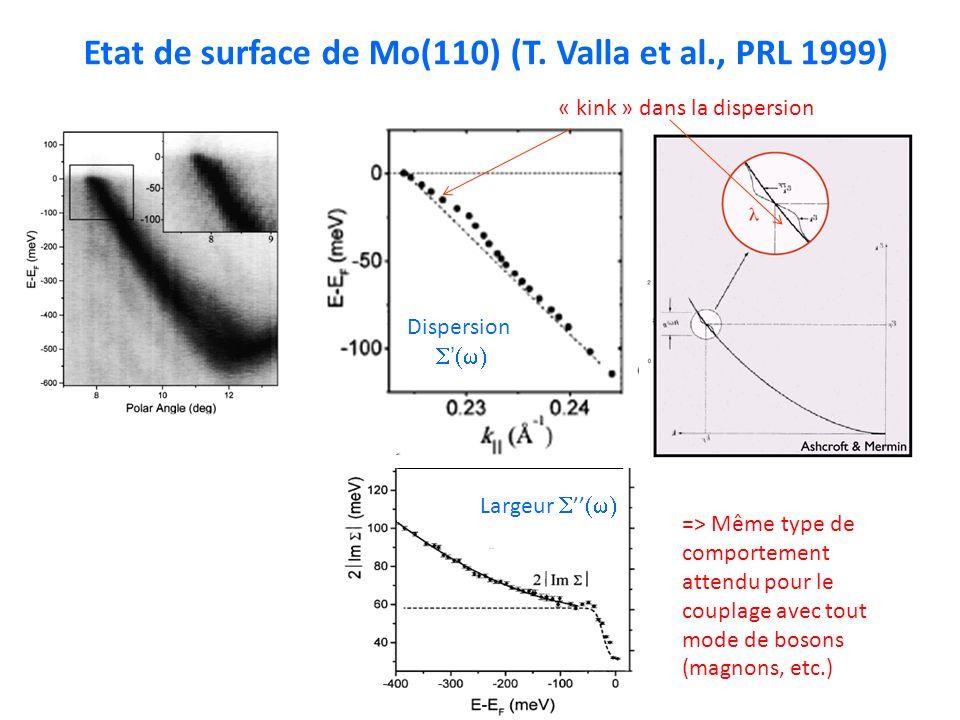 Largeur Etat de surface de Mo(110) (T. Valla et al., PRL 1999) Dispersion « kink » dans la dispersion => Même type de comportement attendu pour le cou