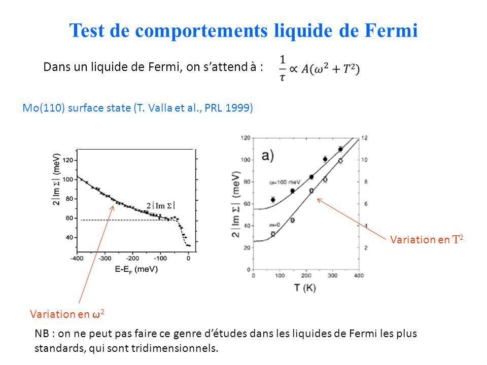 Test de comportements liquide de Fermi Mo(110) surface state (T. Valla et al., PRL 1999) Variation en 2 Dans un liquide de Fermi, on sattend à : NB :