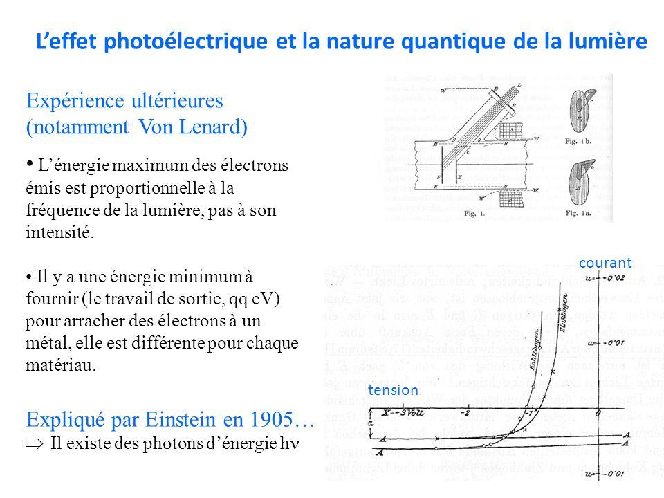 Leffet photoélectrique Expliqué par Einstein en 1905… Il existe des photons dénergie h Lénergie maximum des électrons émis est proportionnelle à la fréquence de la lumière, pas à son intensité.