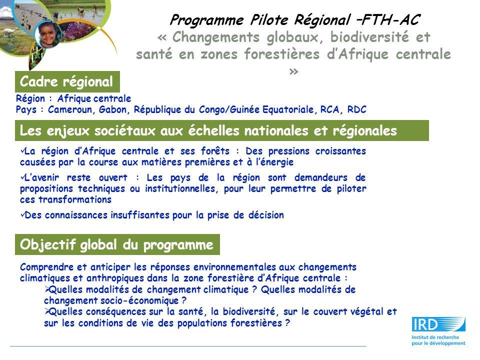 Programme Pilote Régional –FTH-AC « Changements globaux, biodiversité et santé en zones forestières dAfrique centrale » Région : Afrique centrale Pays