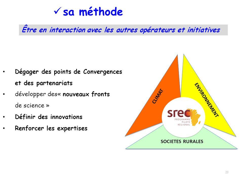 Être en interaction avec les autres opérateurs et initiatives 23 sa méthode ENVIRONNEMENT SOCIETES RURALES CLIMAT Dégager des points de Convergences e