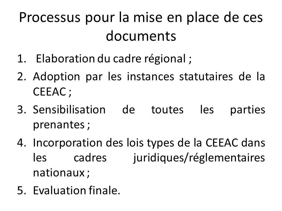 Processus pour la mise en place de ces documents 1.