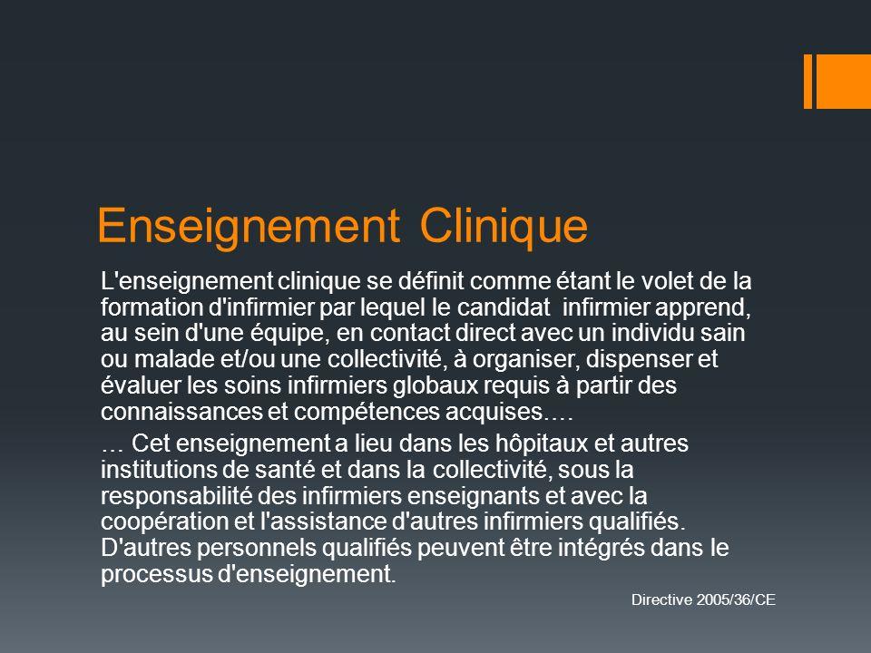 Enseignement Clinique L'enseignement clinique se définit comme étant le volet de la formation d'infirmier par lequel le candidat infirmier apprend, au