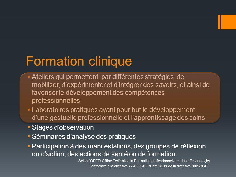 Formation clinique Ateliers qui permettent, par différentes stratégies, de mobiliser, dexpérimenter et dintégrer des savoirs, et ainsi de favoriser le