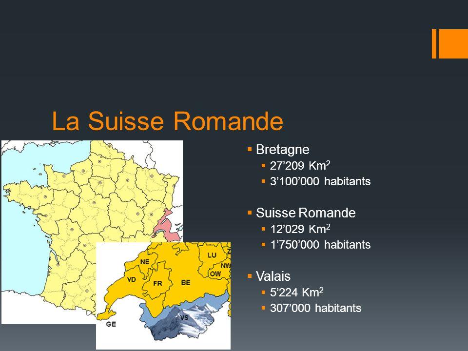 Bretagne 27209 Km 2 3100000 habitants Suisse Romande 12029 Km 2 1750000 habitants Valais 5224 Km 2 307000 habitants