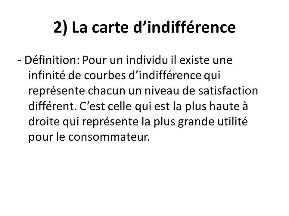 2) La carte dindifférence - Définition: Pour un individu il existe une infinité de courbes dindifférence qui représente chacun un niveau de satisfaction différent.