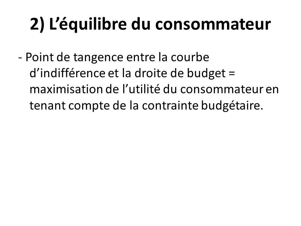 2) Léquilibre du consommateur - Point de tangence entre la courbe dindifférence et la droite de budget = maximisation de lutilité du consommateur en tenant compte de la contrainte budgétaire.