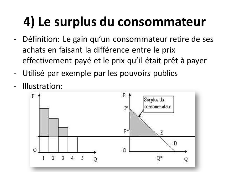 4) Le surplus du consommateur - Définition: Le gain quun consommateur retire de ses achats en faisant la différence entre le prix effectivement payé et le prix quil était prêt à payer -Utilisé par exemple par les pouvoirs publics -Illustration: