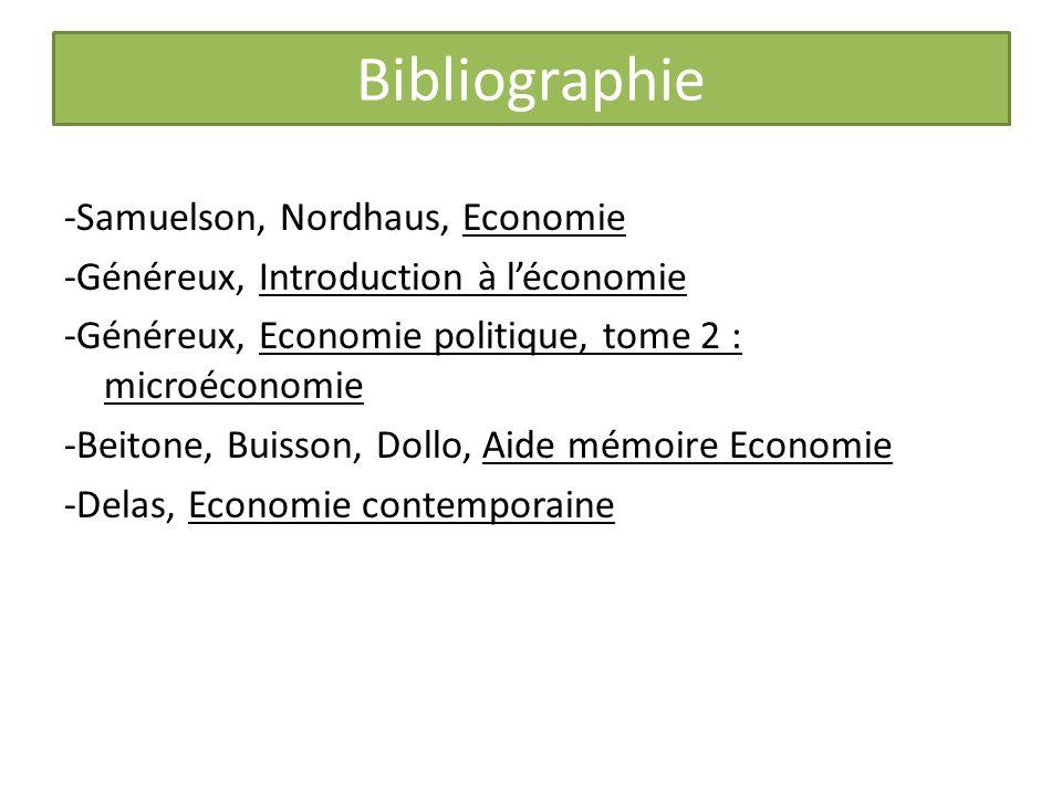 Bibliographie -Samuelson, Nordhaus, Economie -Généreux, Introduction à léconomie -Généreux, Economie politique, tome 2 : microéconomie -Beitone, Buisson, Dollo, Aide mémoire Economie -Delas, Economie contemporaine
