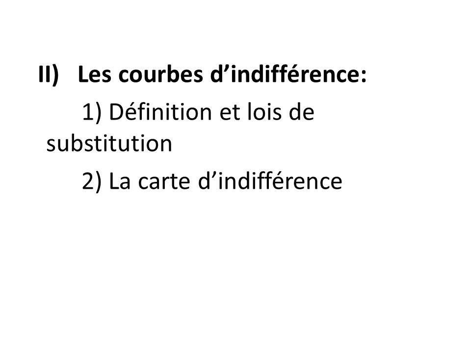 II) Les courbes dindifférence: 1) Définition et lois de substitution 2) La carte dindifférence